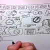 Should UX Designers Be Able To Code?
