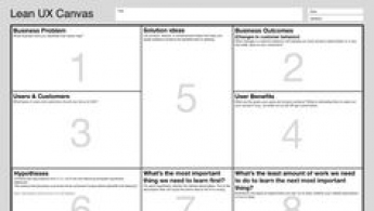 The Lean UX Canvas –